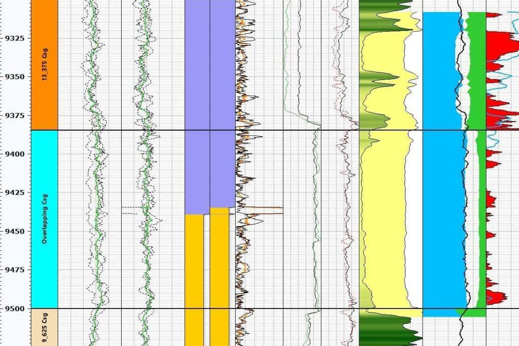 Formation & Reservoir Data Analysis ANSA Independent Log Analysis Experts